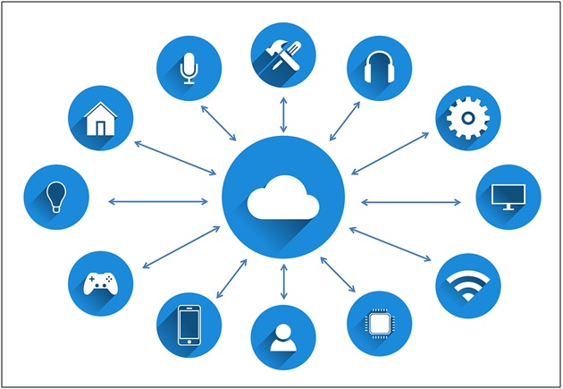 The Cloud May be the Answer to your Business